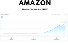 Package: Setup Most Advanced Product Launch BOT