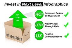 Package: Professional Infographics to Increase Conversion Rate