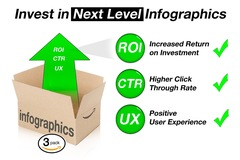 Package: 3-Pack Professional Infographics to Increase Conversion Rate