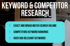 Package: Extensive Keyword & Competitor Research - For 1 Product