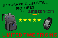 Package: 10 INFOGRAPHICS/LIFESTYLE PICTURES FOR AMAZON
