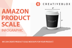 Package: Amazon Product Scale Infographic
