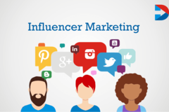 Package: Influencer Marketing