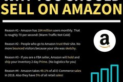 Package: Best Product Research for Amazon FBA PRIVATE LABEL