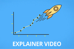 Package: Make an outstanding Pro Explainer Video in Full HD