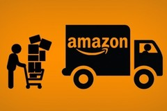 Package: Buy 3 Amazon High Sale, Less Competition, Product Ideas