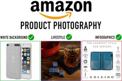 Package: Seven (7) Amazon images: 5 White Background, 2 Infographics