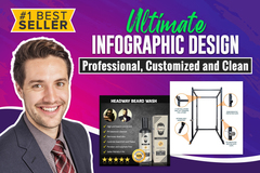 Package: Professional Amazon Infographic Design - UNLIMITED REVISIONS