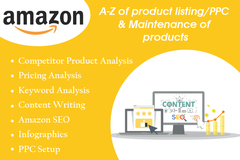 Package: A-Z product listing/PPC & Maintenance of 3 products