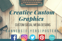 Package: I will design anything in Canva for your business needs