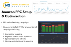 Package: Amazon PPC Management  and Optimization Up to 5 SKUs