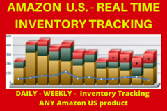 Package: NEW!!! ⭐️ ⭐️ ⭐️  Amazon US - Competitors Inventory Tracking