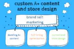 Package: Custom Store Design and A+ Content Package