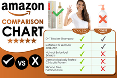 Package: Premium Amazon Product Comparison Chart