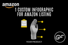 Package: 1 Custom Infographic for Amazon Listing