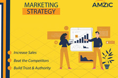 Package: COMPLETE MARKETING STRATEGY⭐SALE⭐