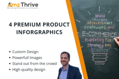 Package: 4 Premium Product Inforgraphics