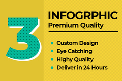 Package: Premium Infographics for your Amazon Private Label Products
