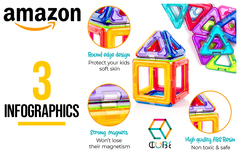 Package: 3 Pack Professional Infographics Design