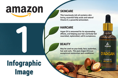 Package: Design 1 Professional Attractive Amazon Product Infographic