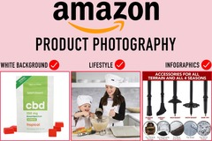 Package: PREMIUM IMAGES- 3wb, 1 lifestyle, 1 infgraphic